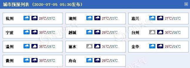 雨不停!浙江北部雨势猛烈南部多雷阵雨 需防范地质灾害