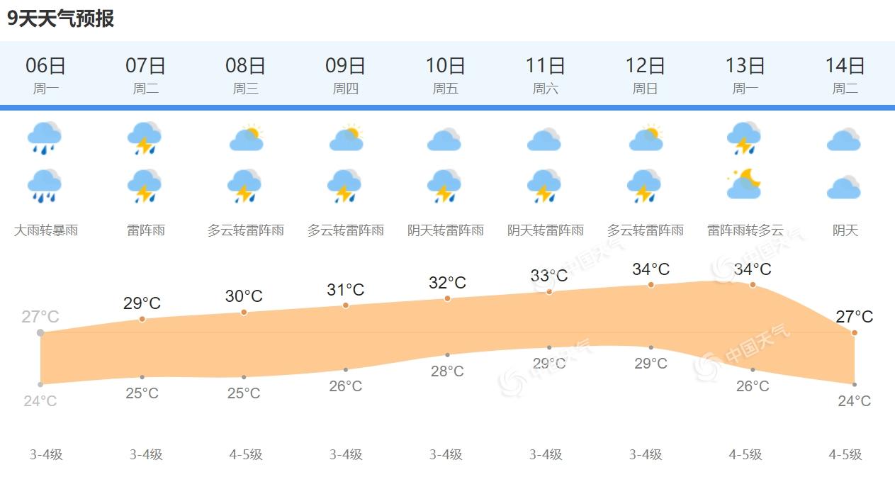 http://i.weather.com.cn/images/cn/news/2020/07/06/1593993107103057260.png