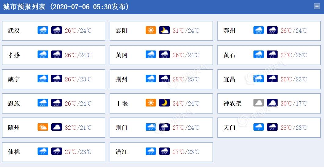 http://i.weather.com.cn/images/cn/news/2020/07/06/1593995960104088054.png