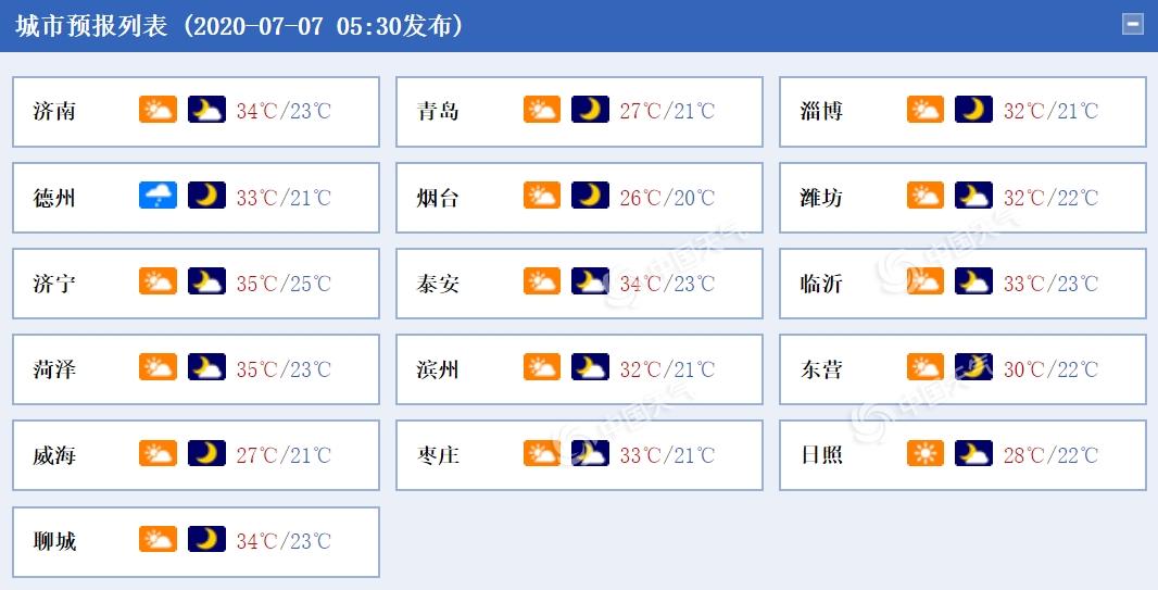 http://i.weather.com.cn/images/cn/news/2020/07/07/1594078855159011349.png