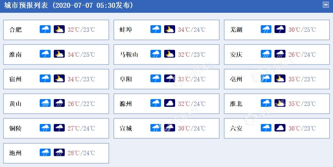 http://i.weather.com.cn/images/cn/news/2020/07/07/1594080686511054511.png