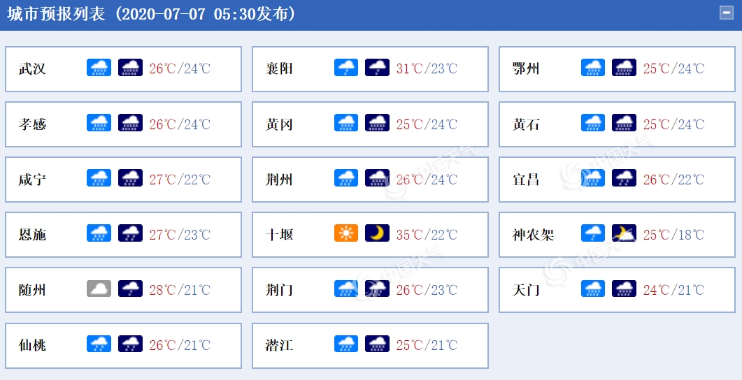 http://i.weather.com.cn/images/cn/news/2020/07/07/1594081075899055029.png