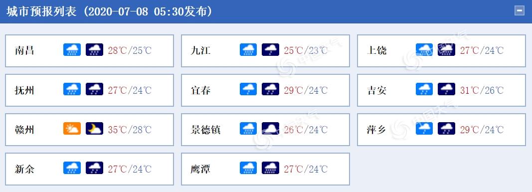 http://i.weather.com.cn/images/cn/news/2020/07/08/1594166124800099706.png