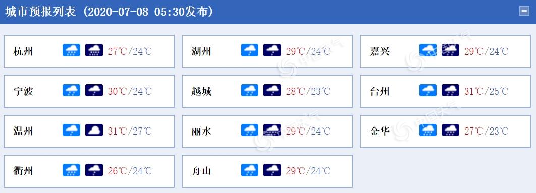 http://i.weather.com.cn/images/cn/news/2020/07/08/1594167454963035435.png