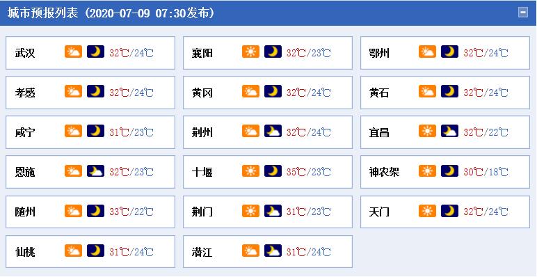 http://i.weather.com.cn/images/cn/news/2020/07/09/7E08EDA77D9C6B295E2089561A7A3786.png
