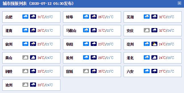 http://i.weather.com.cn/images/cn/news/2020/07/12/7F023872E56E721402C83EE0A8743641.png
