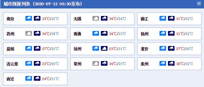 http://i.weather.com.cn/images/cn/news/2020/07/12/FCB354000DDD7AA64B1F436661BF52CF.png