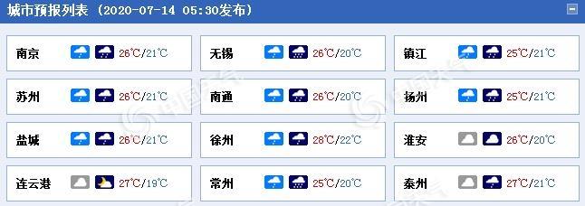 长江江苏段和太湖水位超警戒 江苏未来几天有局地暴雨