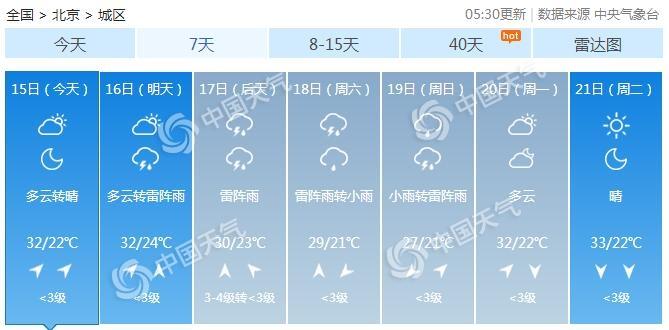 http://i.weather.com.cn/images/cn/news/2020/07/15/1594767071098003067.jpg