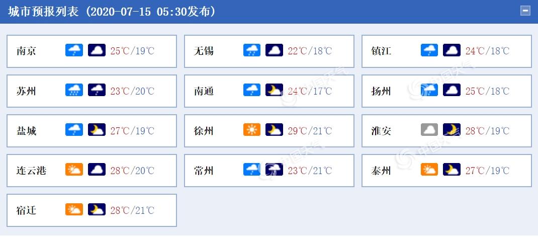 http://i.weather.com.cn/images/cn/news/2020/07/15/1594771857472011728.png