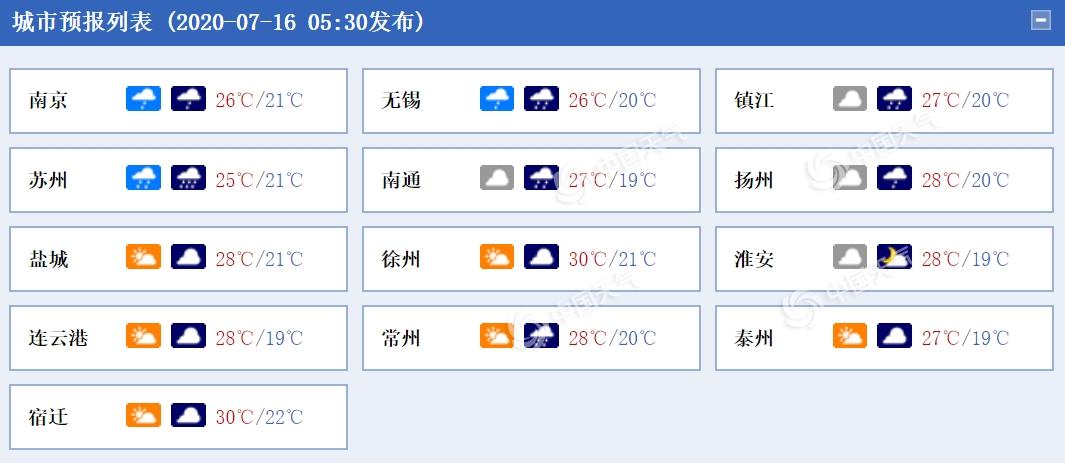 http://i.weather.com.cn/images/cn/news/2020/07/16/1594858258855045088.png