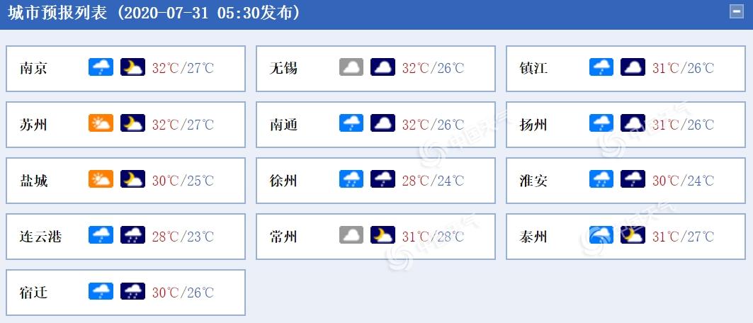 http://i.weather.com.cn/images/cn/news/2020/07/31/1596154573826015578.png