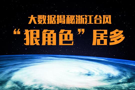 """大数据揭秘浙江台风:""""狠角色""""居多 8月最""""招风"""""""