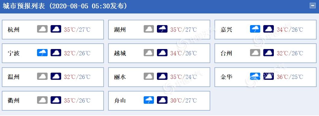 黑格比已远离温州 今日浙江东北部仍有暴雨