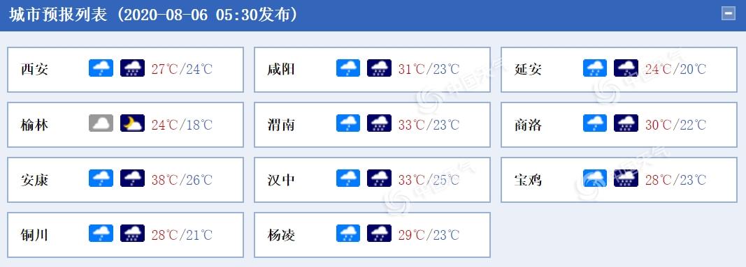 http://i.weather.com.cn/images/cn/news/2020/08/06/1596672253350095607.png