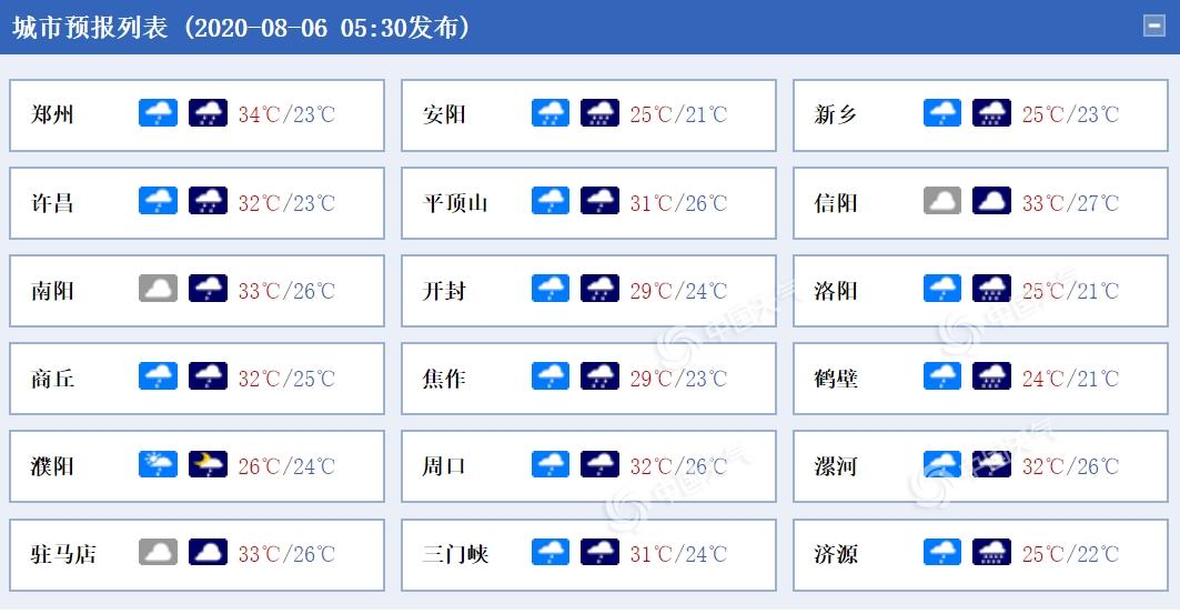 http://i.weather.com.cn/images/cn/news/2020/08/06/1596673787947077746.png