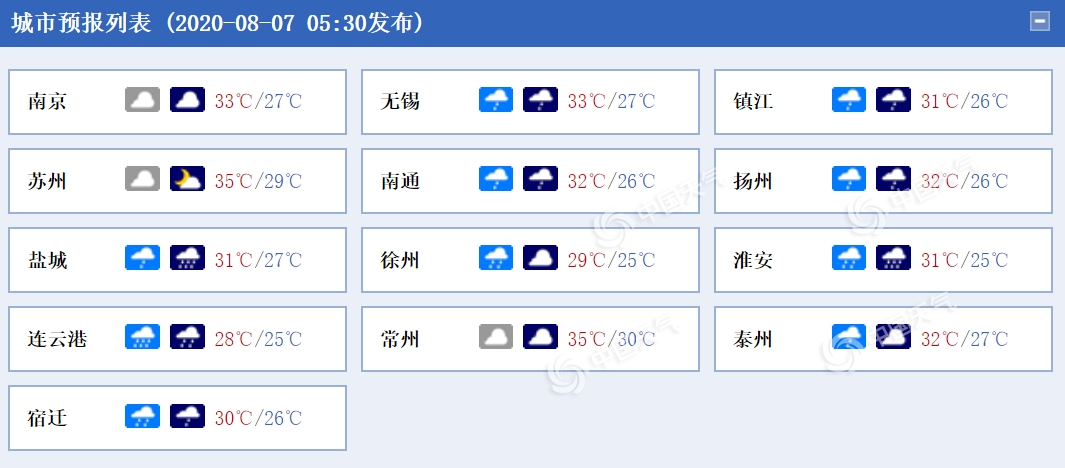http://i.weather.com.cn/images/cn/news/2020/08/07/1596758159903030492.png