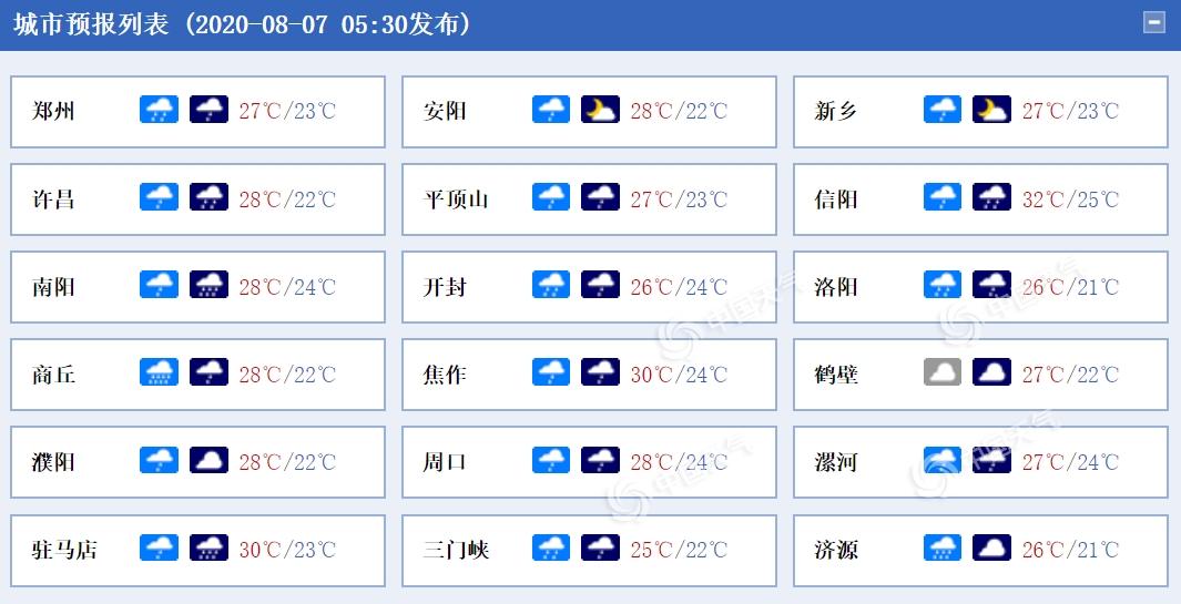 http://i.weather.com.cn/images/cn/news/2020/08/07/1596759430441055051.png