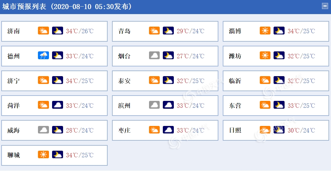http://i.weather.com.cn/images/cn/news/2020/08/10/1597016593564080501.png