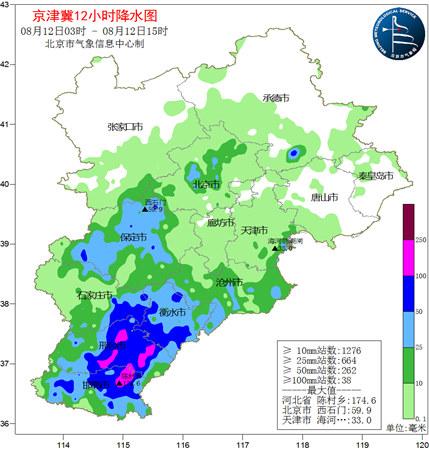 局地雨量超100毫米!京津冀强降雨进行中 北京14时起雨势明显加强