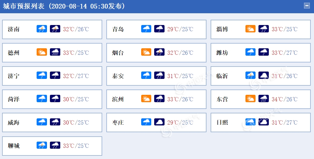 http://i.weather.com.cn/images/cn/news/2020/08/14/1597362158168064565.png
