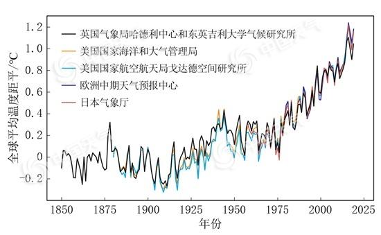 全球气候正在发生怎样的变化?让我们从一片树叶说起