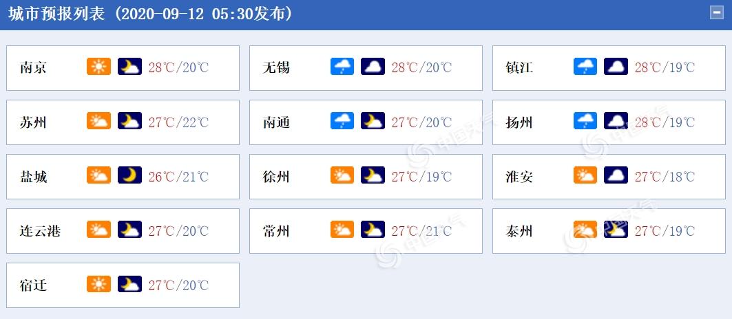 http://i.weather.com.cn/images/cn/news/2020/09/12/1599866744135076795.png