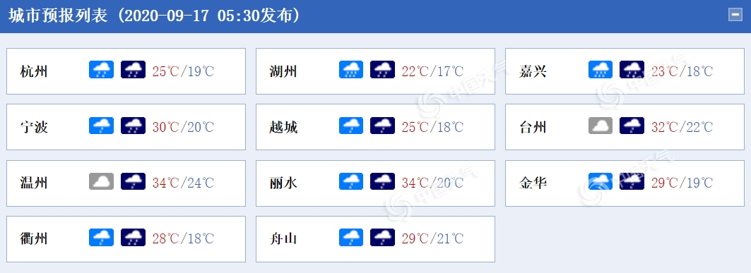 http://i.weather.com.cn/images/cn/news/2020/09/17/1600300289906019403.png