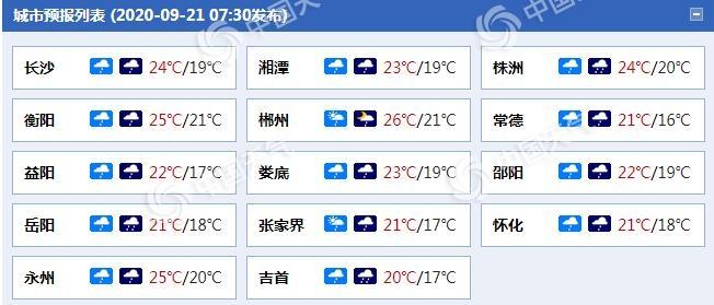 湖南将迎两轮强降雨过程 冷空气和降雨影响下气温持续偏低