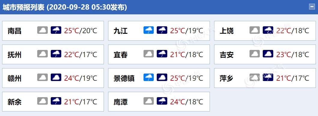 http://i.weather.com.cn/images/cn/news/2020/09/28/1601252539451031702.png