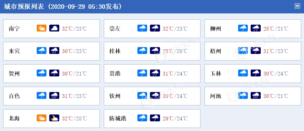http://i.weather.com.cn/images/cn/news/2020/09/29/1601339488479084000.png