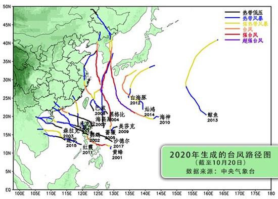 数据新闻:今年台风有点个性 还会有台风登陆我国吗?