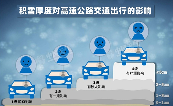 """今冬以来最强雨雪过程""""上线""""!超详细雨雪时间表出炉"""