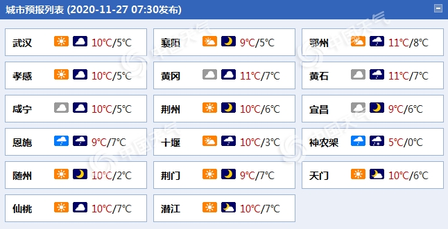 http://i.weather.com.cn/images/cn/news/2020/11/27/1606441962536034262.png