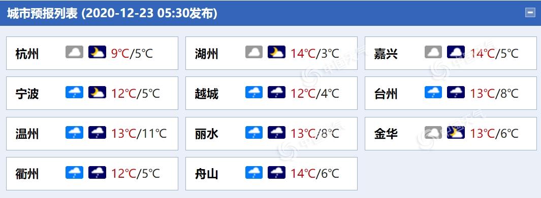 http://i.weather.com.cn/images/cn/news/2020/12/23/1608681119431025194.png