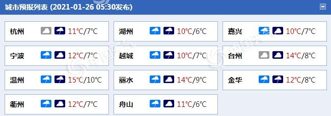 """浙江今起雨水""""上线"""" 北部局地有中雨"""