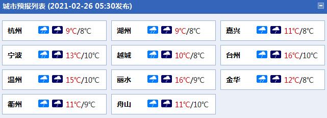 浙江今天有雨 北部部分地区有大风