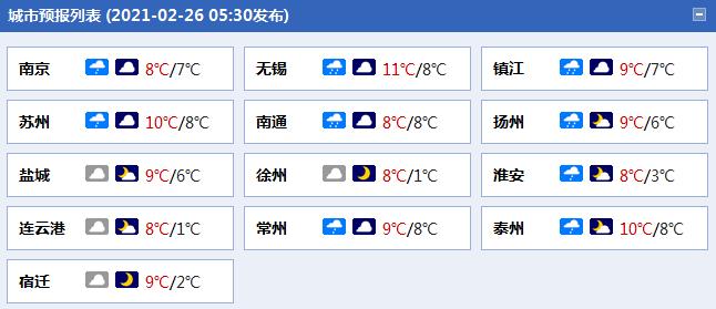 """江苏元宵节阴雨""""叨扰"""" 并伴有大风"""