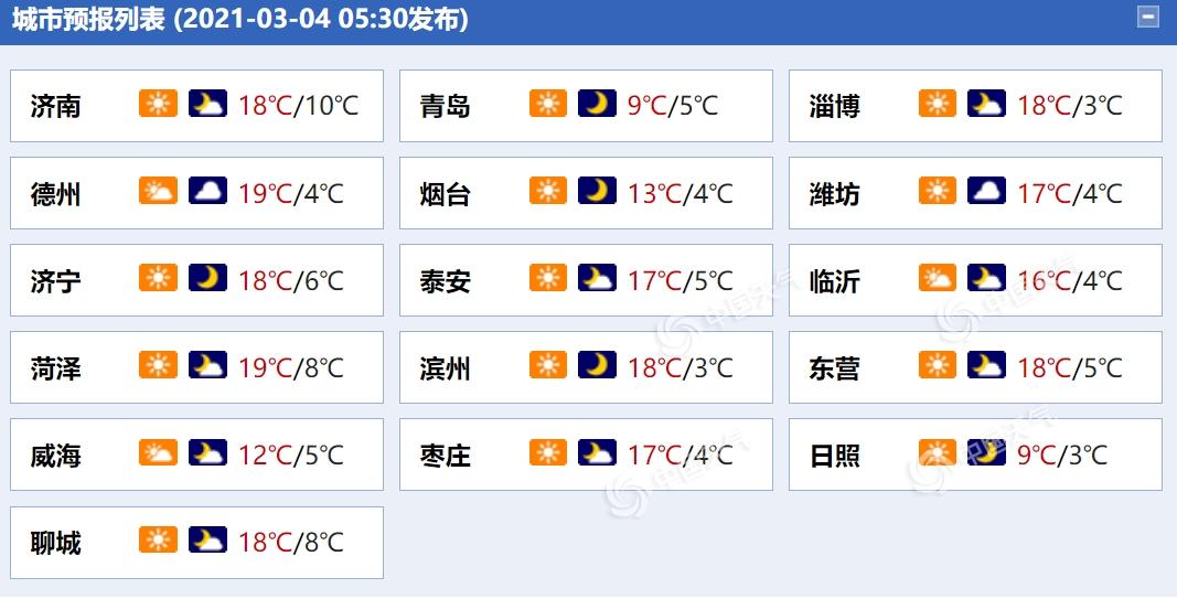 http://i.weather.com.cn/images/cn/news/2021/03/04/1614815181088063795.png