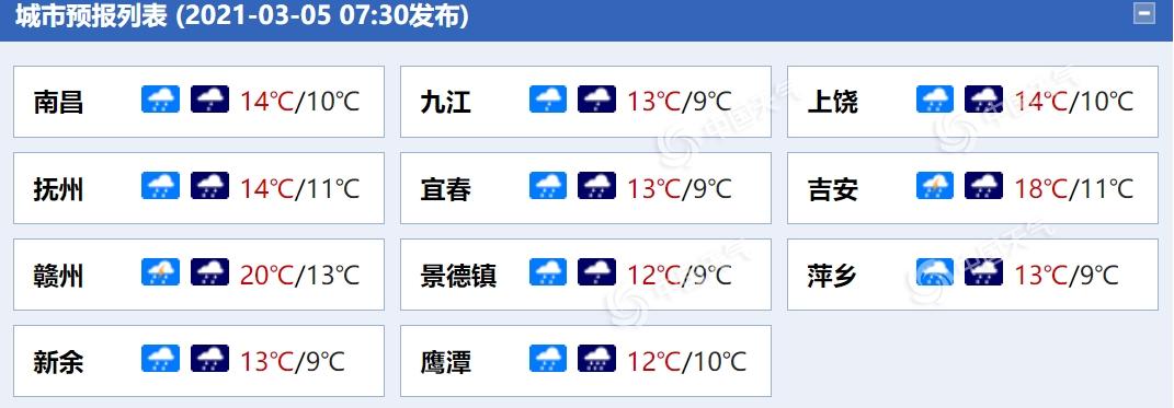 http://i.weather.com.cn/images/cn/news/2021/03/05/1614900950497071159.png