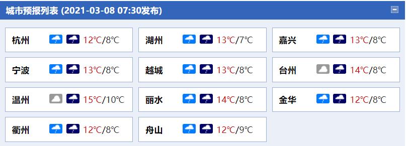 http://i.weather.com.cn/images/cn/news/2021/03/08/1615161355526086758.jpg
