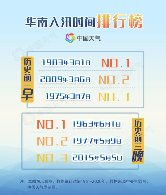 """今年华南前汛期已""""迟到"""" 气象干旱或将持续"""