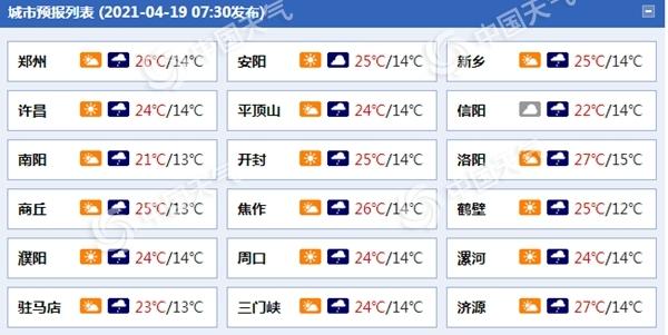 河南雨水发展明后天部分地区有中到大雨 郑州累计降温或超10℃