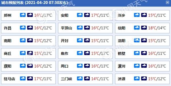 河南今明雨水强势来袭局地暴雨 郑州等地降温将超10℃