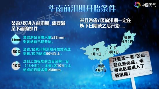 华南前汛期迟迟未至 持续干旱究竟何时能缓解?