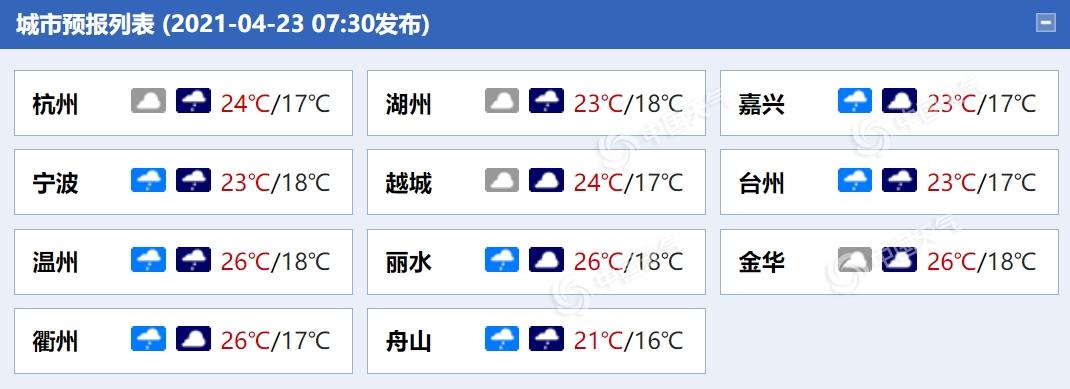 http://i.weather.com.cn/images/cn/news/2021/04/23/1619135319371092114.png