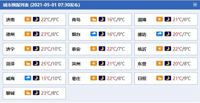"""山东""""五一""""假期首日多云为主 部分地区风力较大"""
