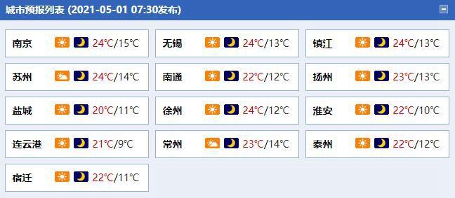 昨天江苏多地大风冰雹齐上阵 假期前两日天气转晴适宜出行