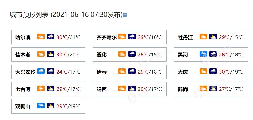 """黑龙江今明天大部地区雨水""""霸屏"""" 大兴安岭或有暴雨现身"""