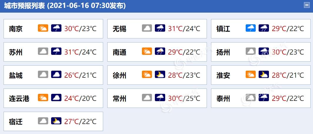江苏各地雨水在线 中南部今夜起雨势加强